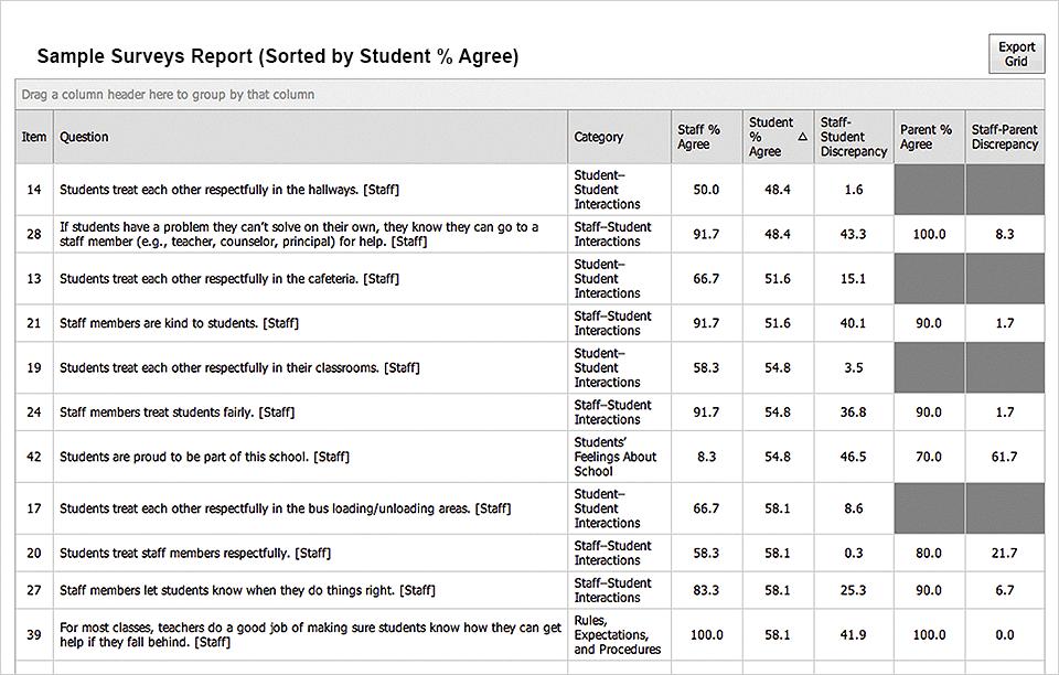 climate safety surveys